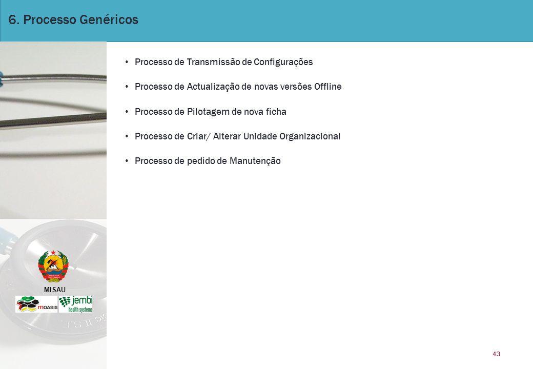 6. Processo Genéricos Processo de Transmissão de Configurações