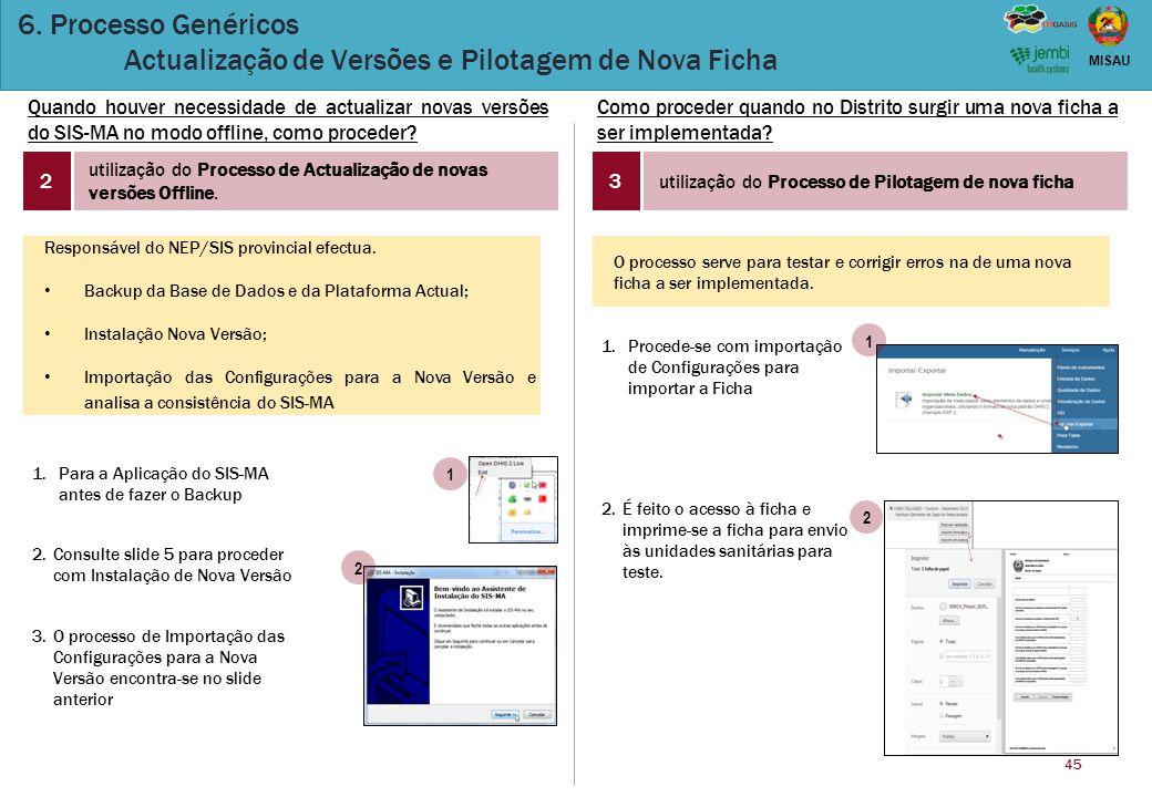 6. Processo Genéricos Actualização de Versões e Pilotagem de Nova Ficha