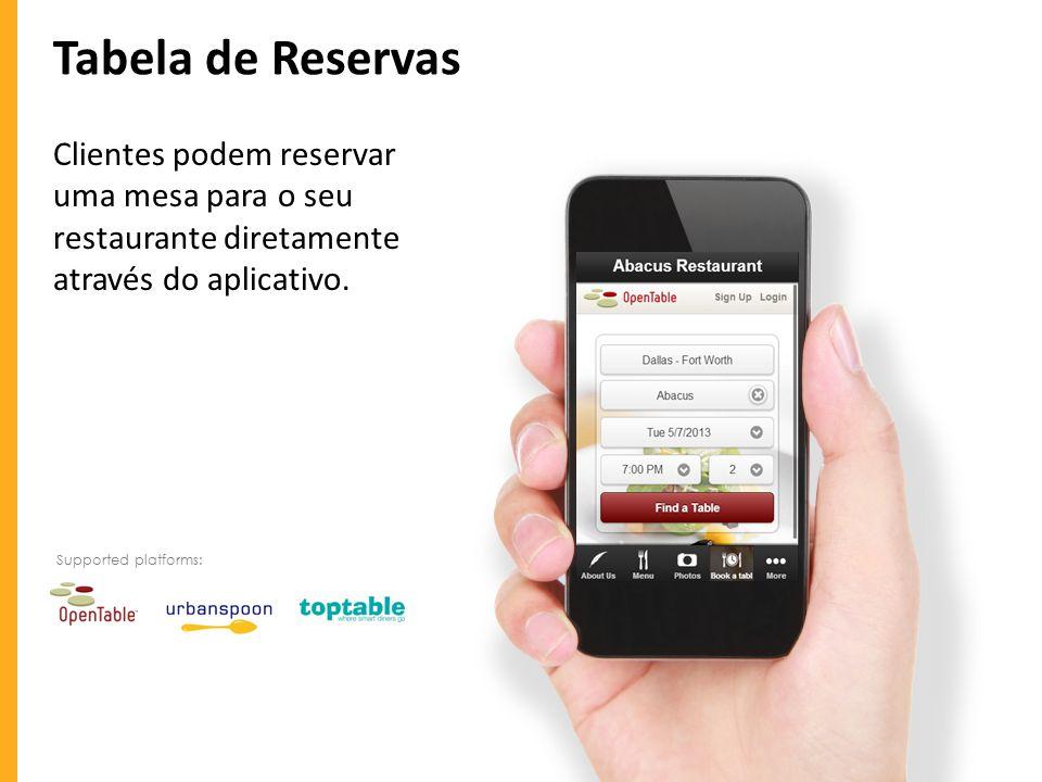 Tabela de Reservas Clientes podem reservar uma mesa para o seu restaurante diretamente através do aplicativo.