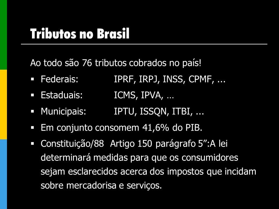 Tributos no Brasil Ao todo são 76 tributos cobrados no país!