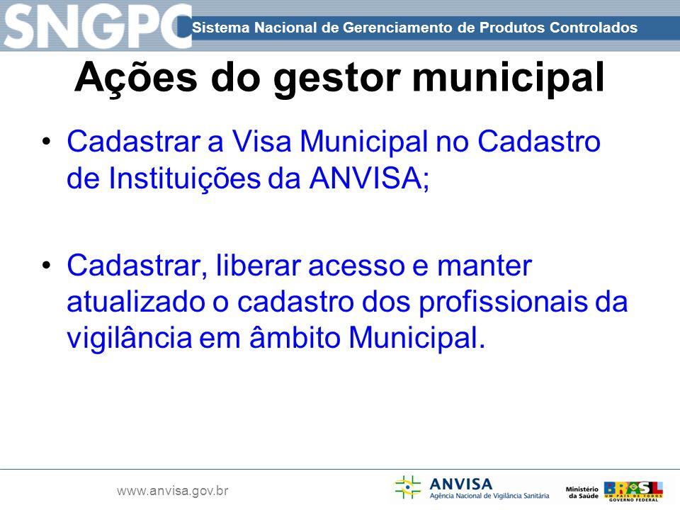 Ações do gestor municipal