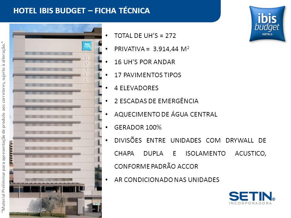 HOTEL IBIS BUDGET – FICHA TÉCNICA