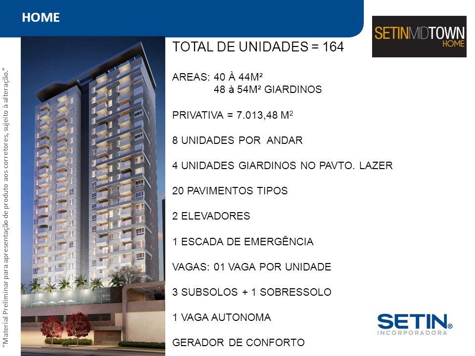 HOME TOTAL DE UNIDADES = 164 AREAS: 40 À 44M² 48 à 54M² GIARDINOS