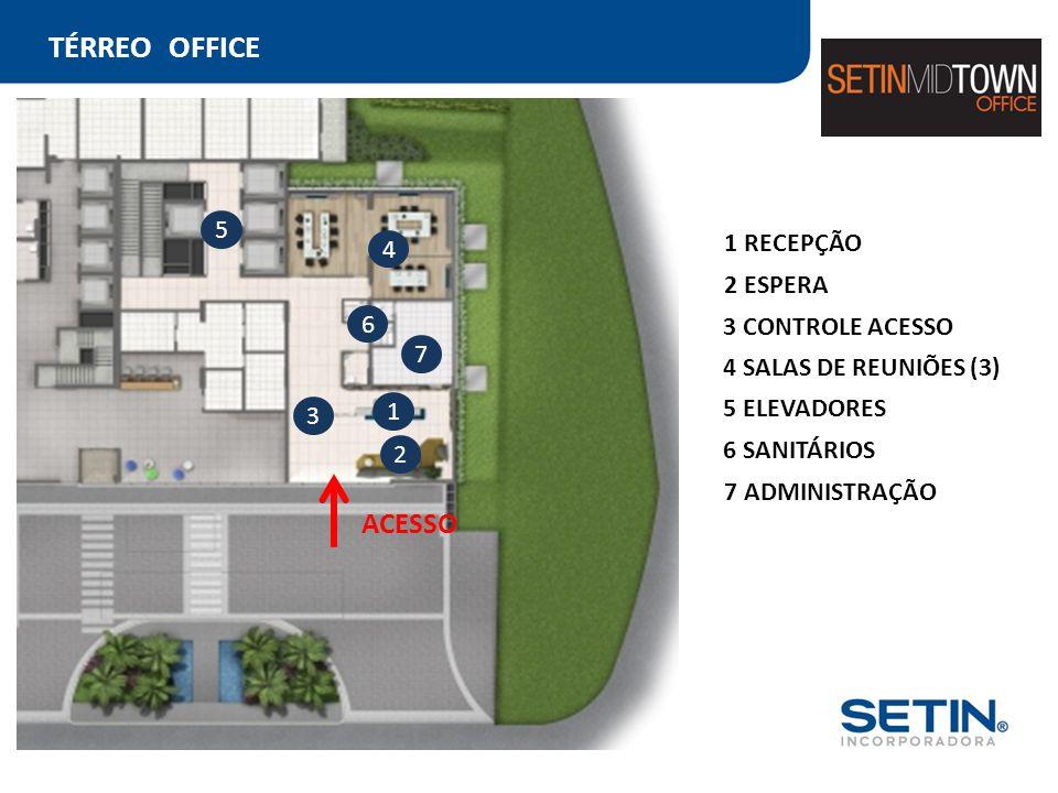 TÉRREO OFFICE ACESSO 5 1 RECEPÇÃO 4 2 ESPERA 6 3 CONTROLE ACESSO 7