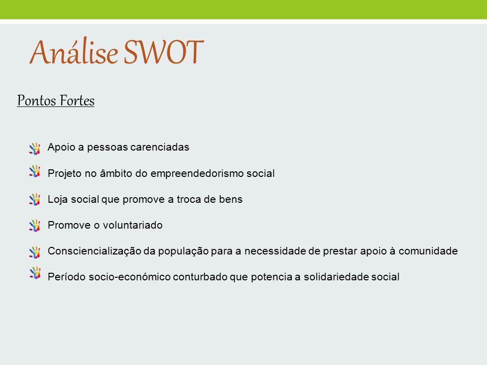 Análise SWOT Pontos Fortes Apoio a pessoas carenciadas