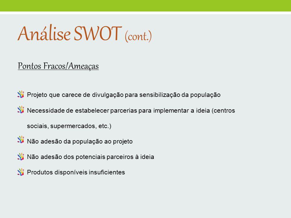 Análise SWOT (cont.) Pontos Fracos/Ameaças