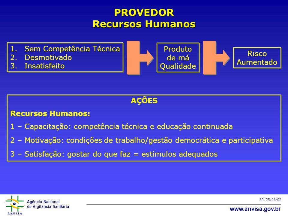 PROVEDOR Recursos Humanos