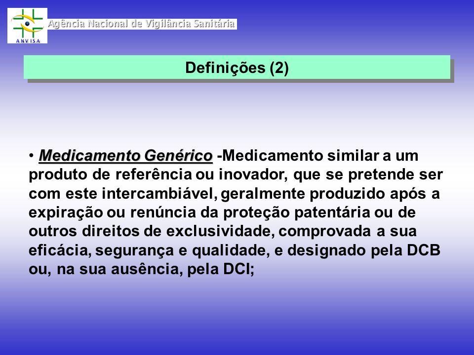 Definições (2)