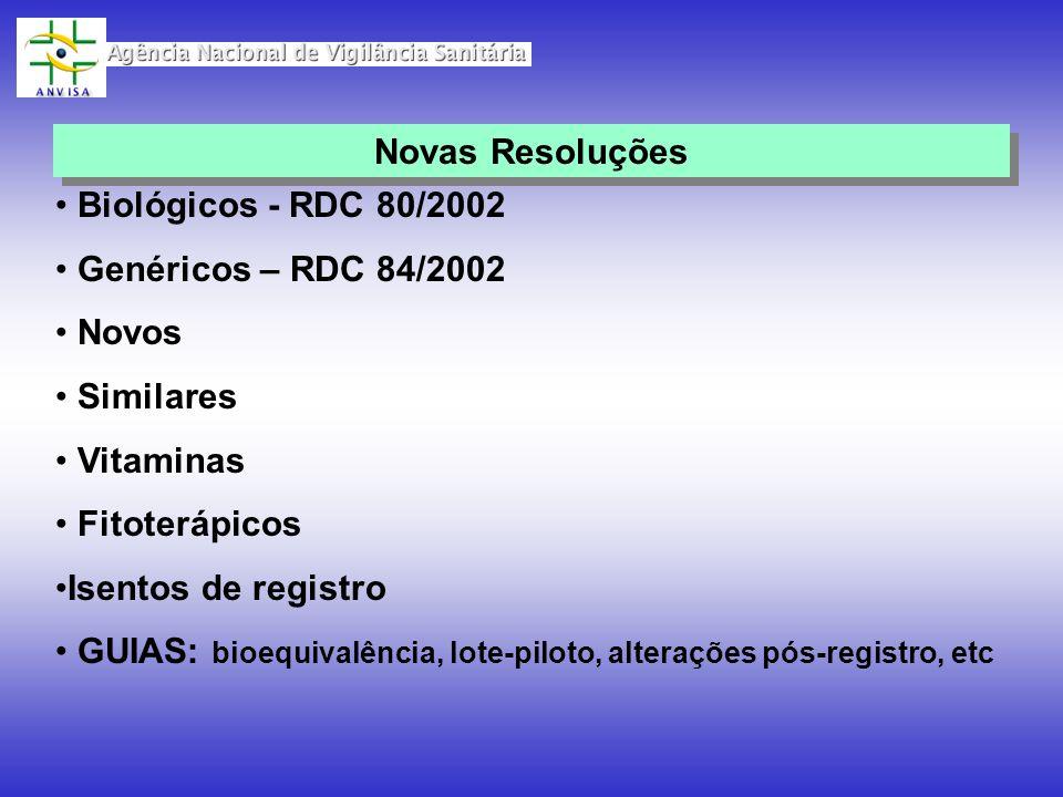 Novas Resoluções Biológicos - RDC 80/2002. Genéricos – RDC 84/2002. Novos. Similares. Vitaminas.