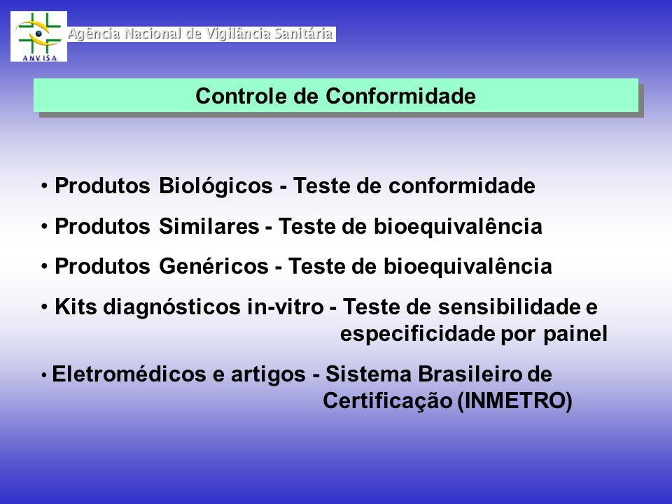 Controle de Conformidade