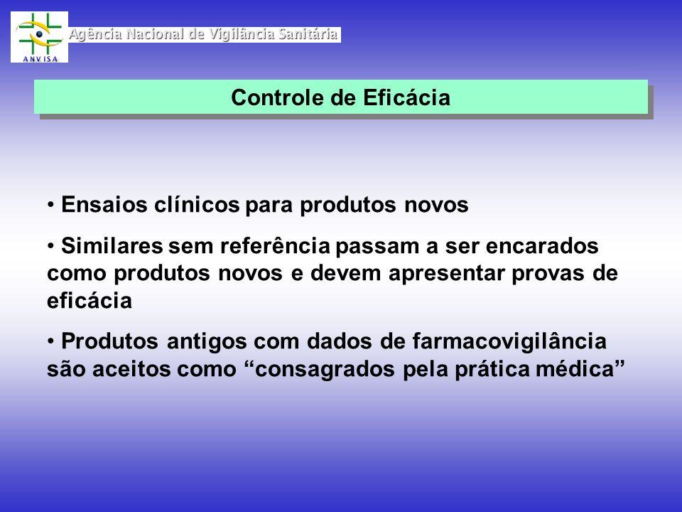 Controle de Eficácia Ensaios clínicos para produtos novos.