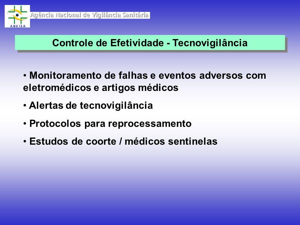 Controle de Efetividade - Tecnovigilância