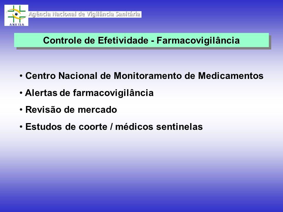 Controle de Efetividade - Farmacovigilância
