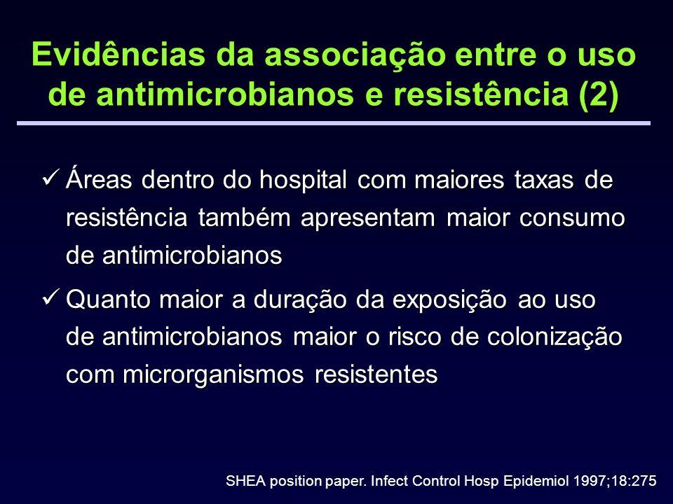 Evidências da associação entre o uso de antimicrobianos e resistência (2)