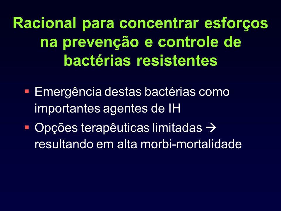 Racional para concentrar esforços na prevenção e controle de bactérias resistentes