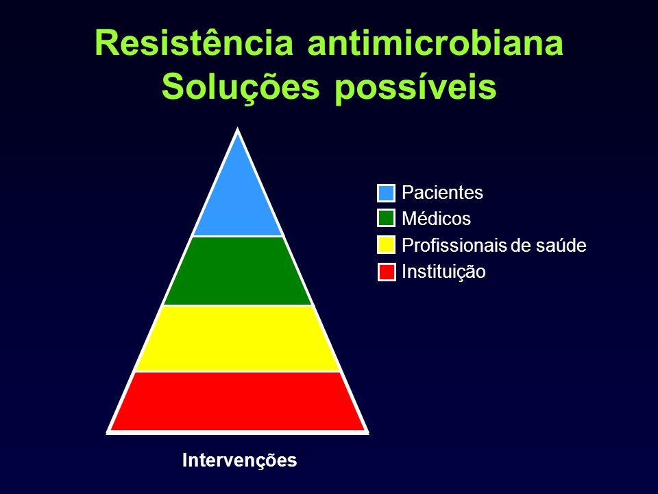 Resistência antimicrobiana Soluções possíveis