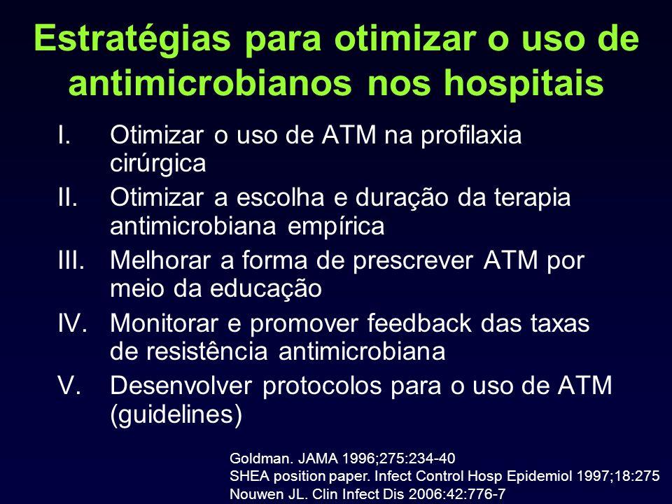 Estratégias para otimizar o uso de antimicrobianos nos hospitais