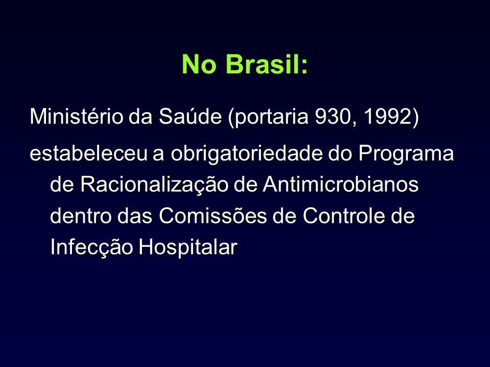 No Brasil: Ministério da Saúde (portaria 930, 1992)