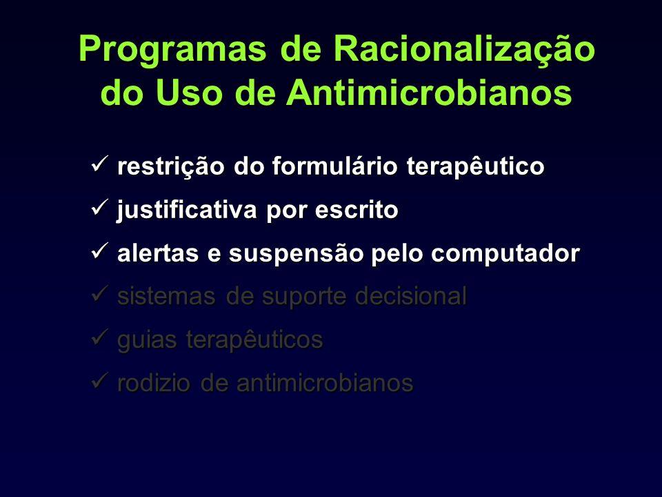 Programas de Racionalização do Uso de Antimicrobianos