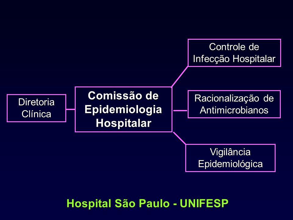Comissão de Epidemiologia Hospitalar