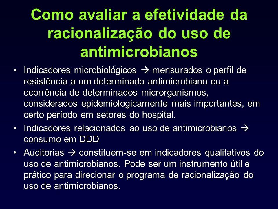 Como avaliar a efetividade da racionalização do uso de antimicrobianos