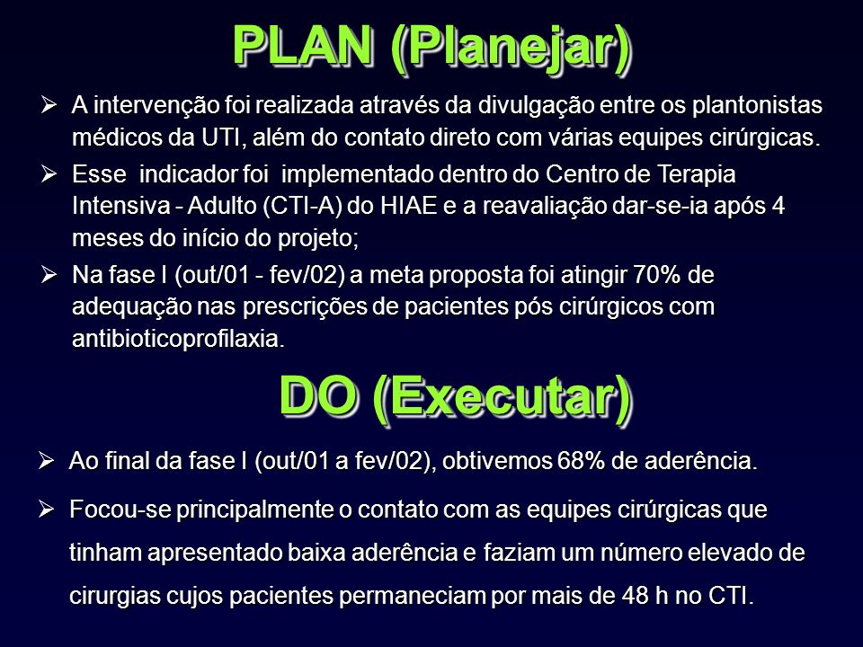 PLAN (Planejar) DO (Executar)