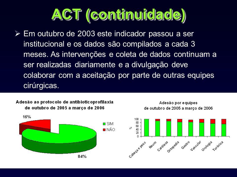 ACT (continuidade)