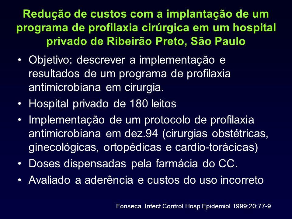 Hospital privado de 180 leitos