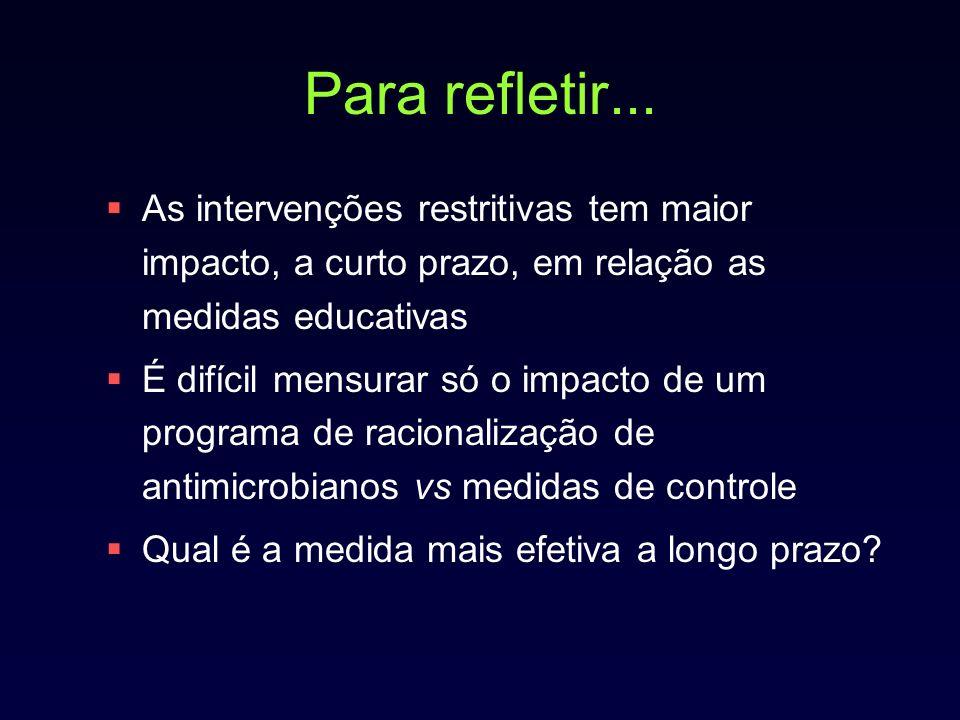 Para refletir... As intervenções restritivas tem maior impacto, a curto prazo, em relação as medidas educativas.