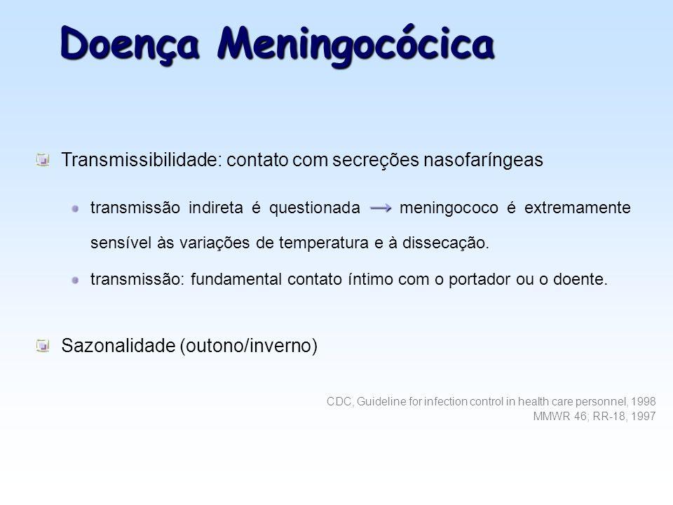 Doença Meningocócica Transmissibilidade: contato com secreções nasofaríngeas.