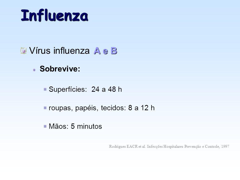Influenza Vírus influenza A e B Sobrevive: Superfícies: 24 a 48 h