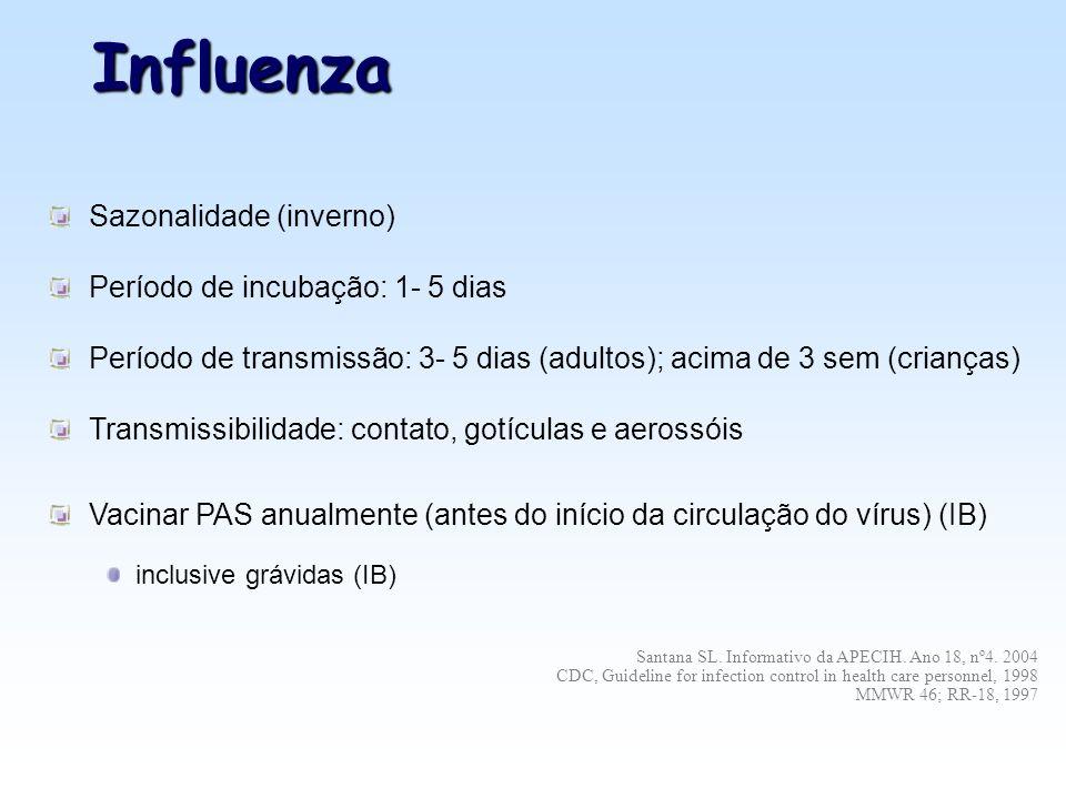 Influenza Sazonalidade (inverno) Período de incubação: 1- 5 dias