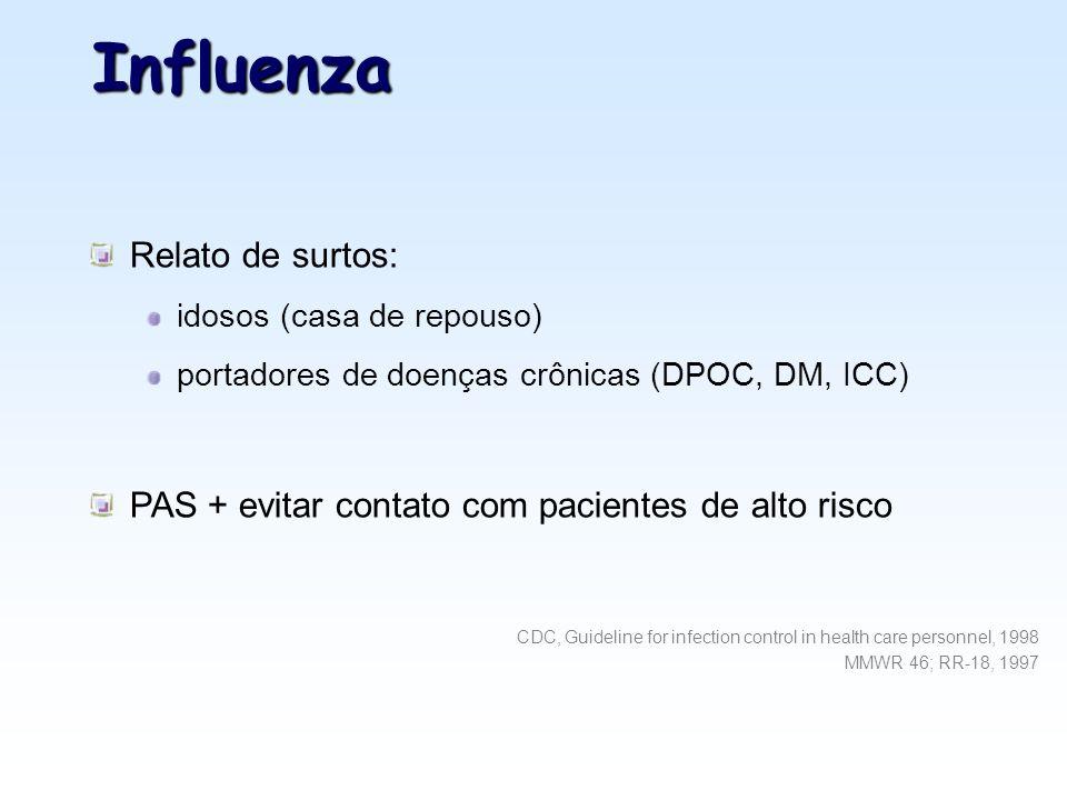Influenza Relato de surtos: