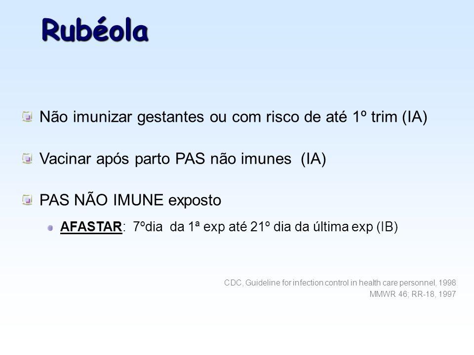 Rubéola Não imunizar gestantes ou com risco de até 1º trim (IA)