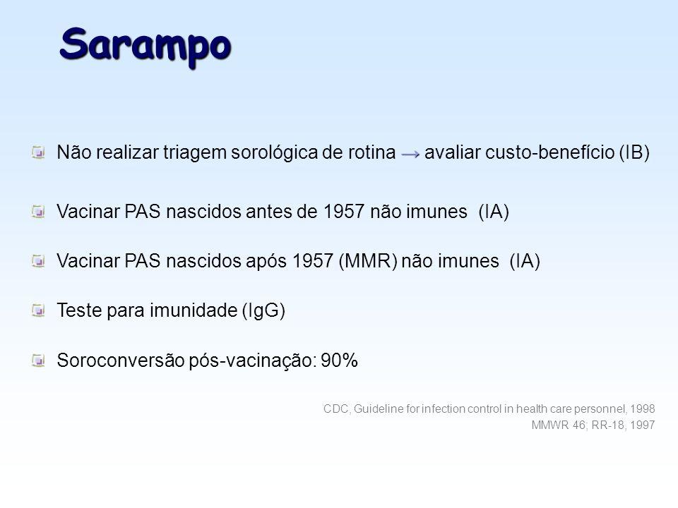 Sarampo Não realizar triagem sorológica de rotina → avaliar custo-benefício (IB) Vacinar PAS nascidos antes de 1957 não imunes (IA)