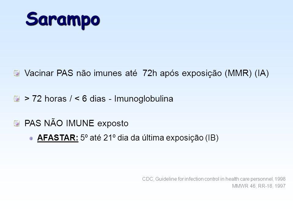 Sarampo Vacinar PAS não imunes até 72h após exposição (MMR) (IA)