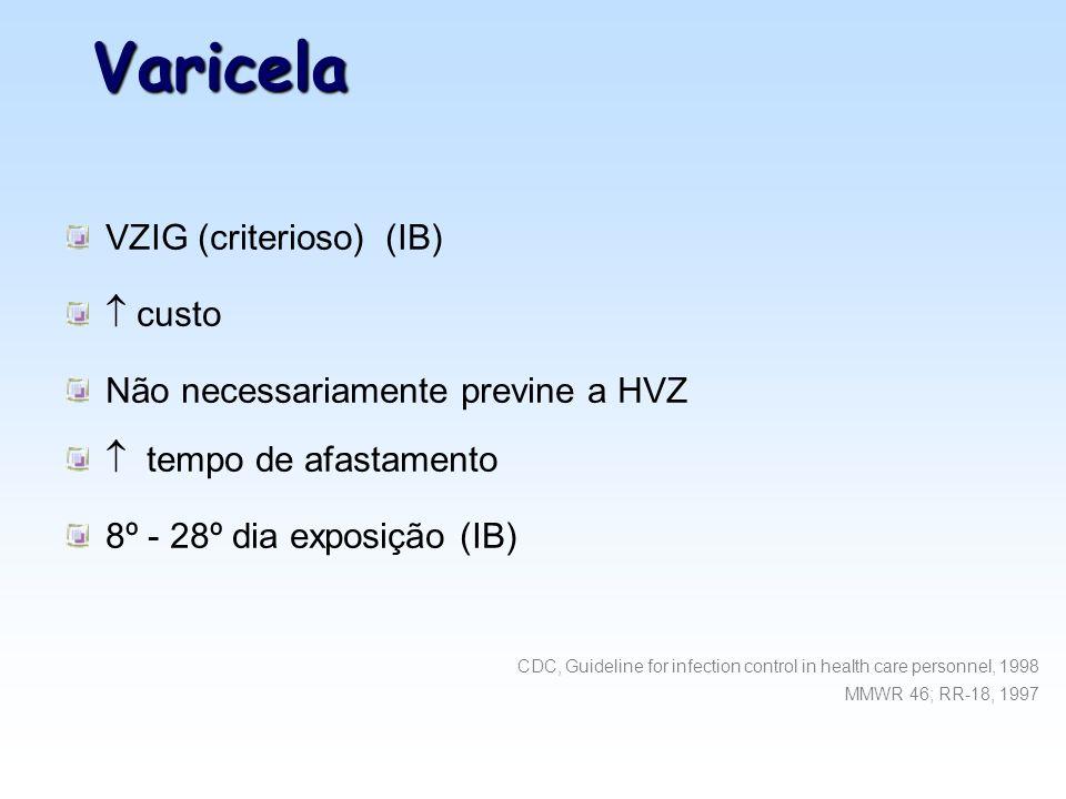 Varicela VZIG (criterioso) (IB)  custo