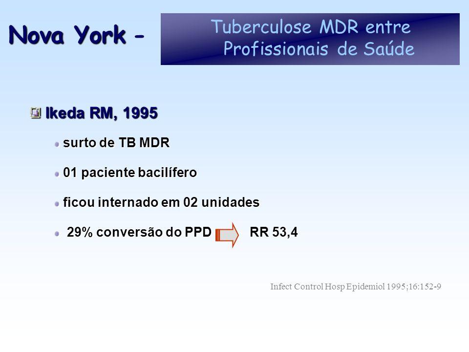 Tuberculose MDR entre Profissionais de Saúde