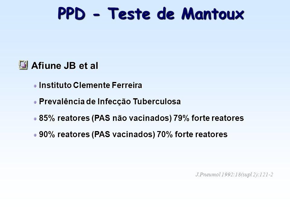 PPD - Teste de Mantoux Afiune JB et al Instituto Clemente Ferreira