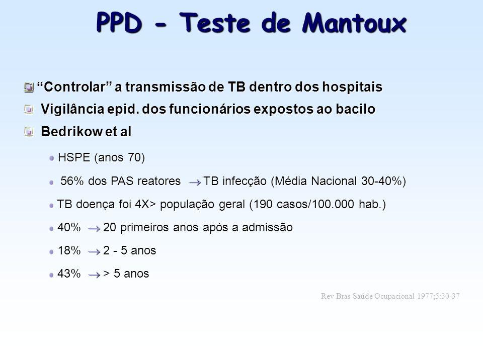 PPD - Teste de Mantoux Controlar a transmissão de TB dentro dos hospitais. Vigilância epid. dos funcionários expostos ao bacilo.