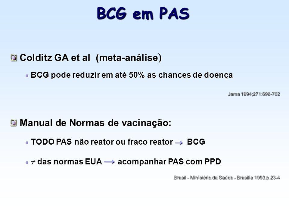 BCG em PAS Colditz GA et al (meta-análise) Jama 1994;271:698-702