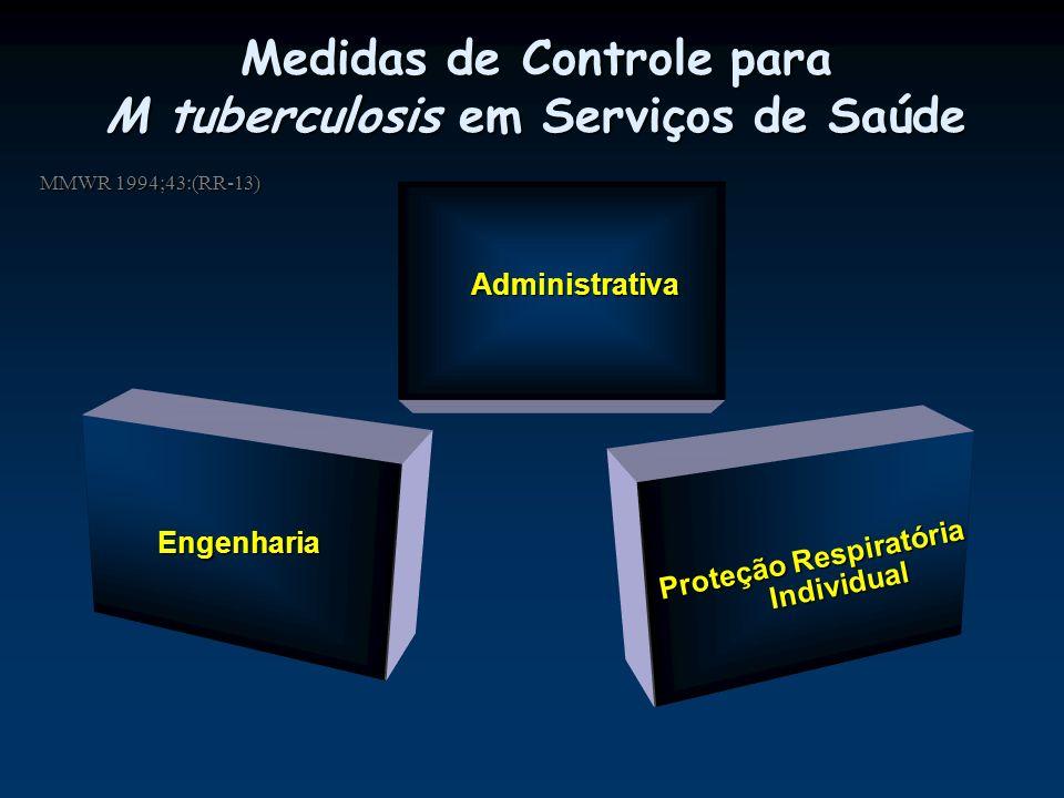 Medidas de Controle para M tuberculosis em Serviços de Saúde