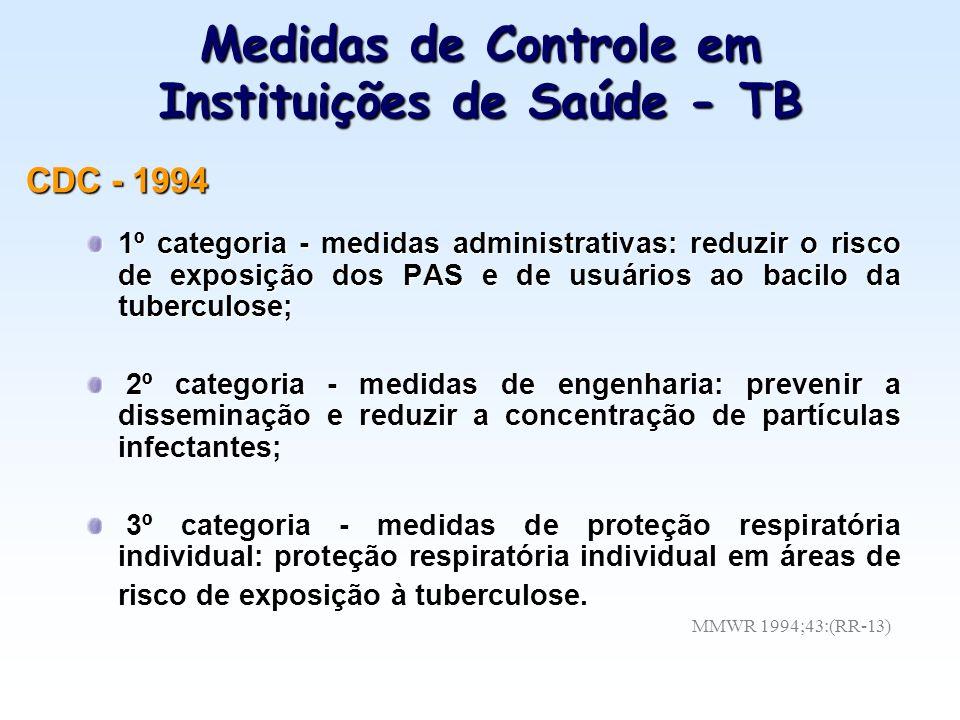 Medidas de Controle em Instituições de Saúde - TB
