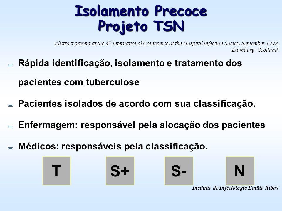 Isolamento Precoce Projeto TSN