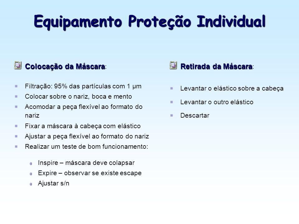 Equipamento Proteção Individual