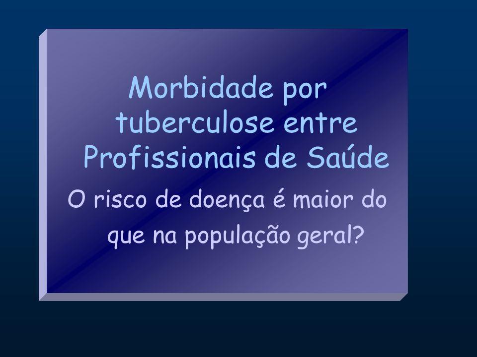 Morbidade por tuberculose entre Profissionais de Saúde