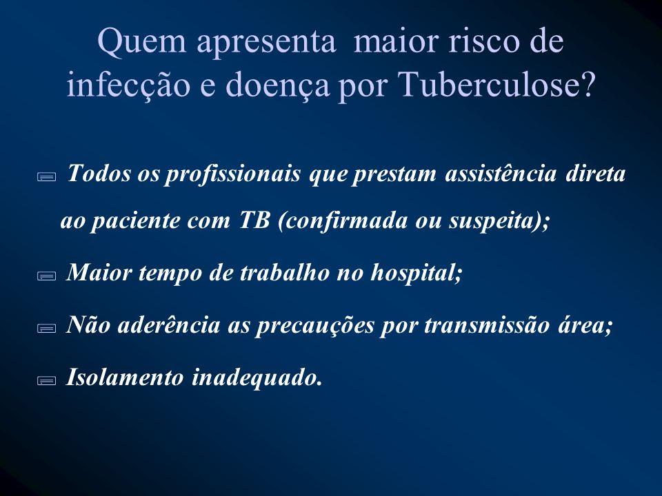 Quem apresenta maior risco de infecção e doença por Tuberculose
