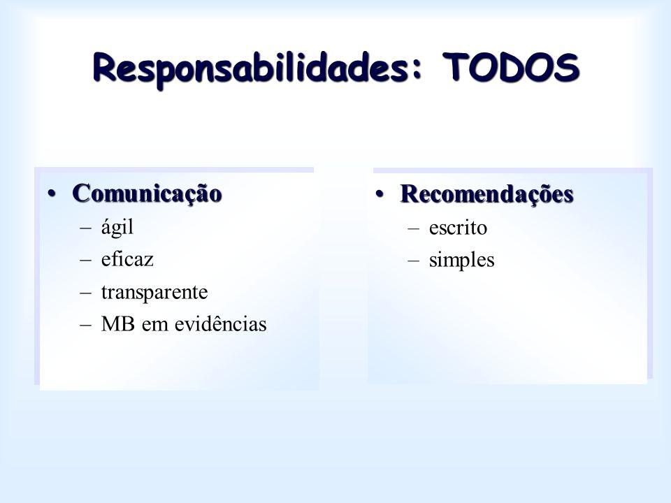 Responsabilidades: TODOS