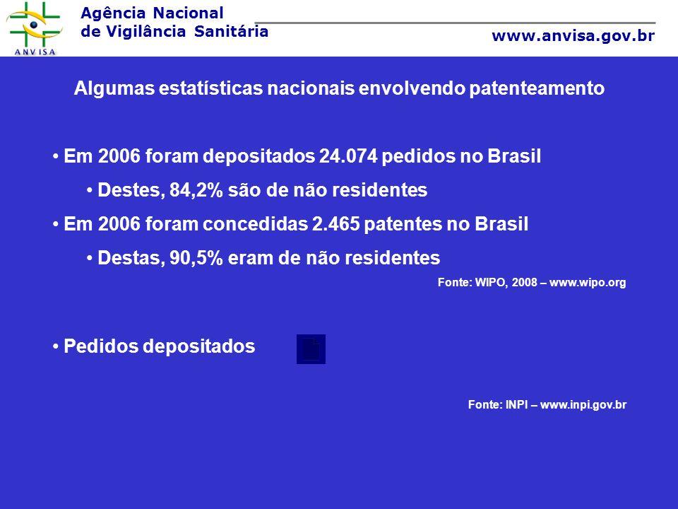 Algumas estatísticas nacionais envolvendo patenteamento