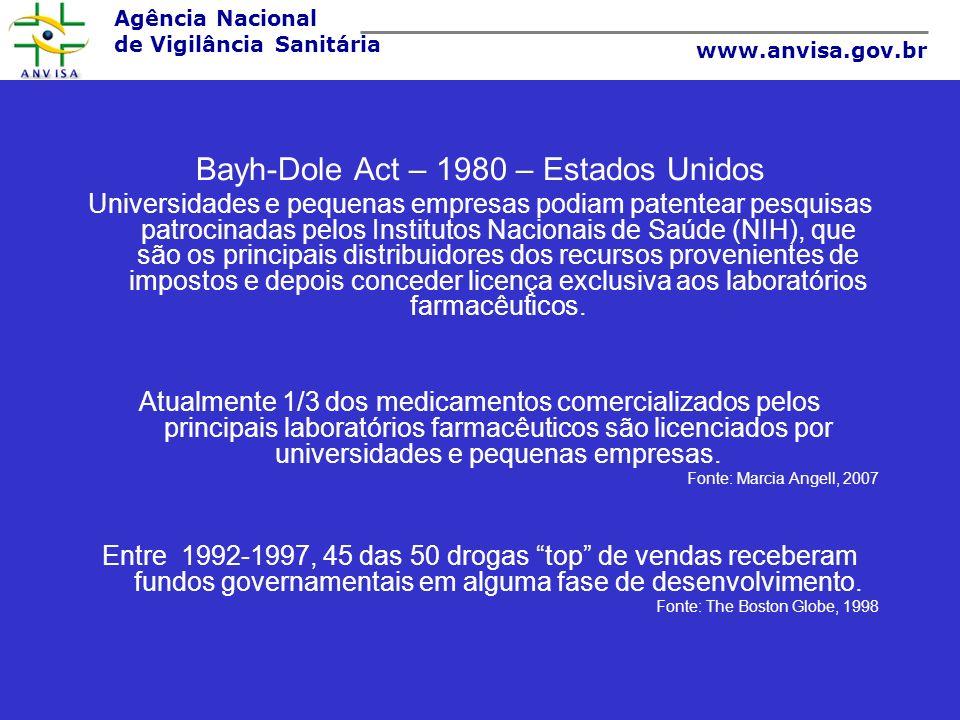Bayh-Dole Act – 1980 – Estados Unidos